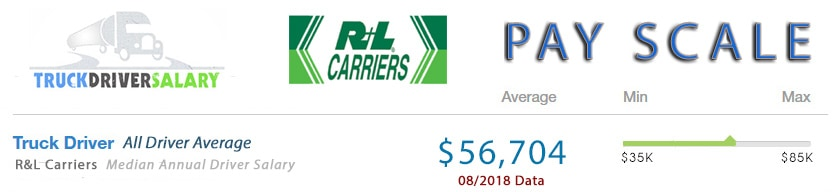 R&L Carriers truck driver pay scale