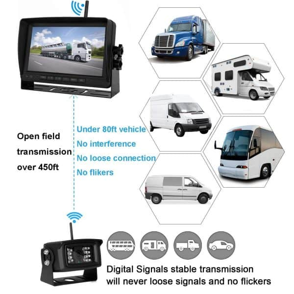 iStrong Digital Wireless Backup Camera System
