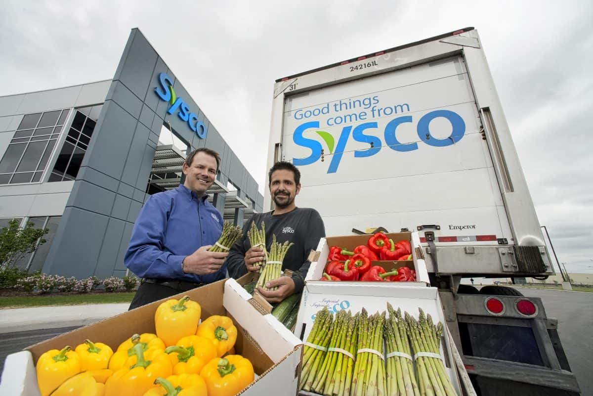 Sysco Food Distribition