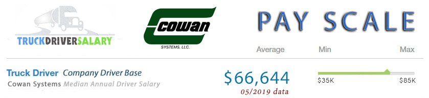 Cowan Trucking Pay