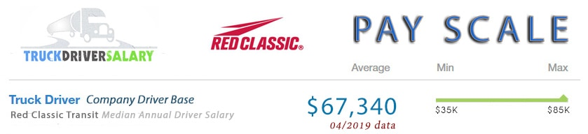 red classic transit driver pay