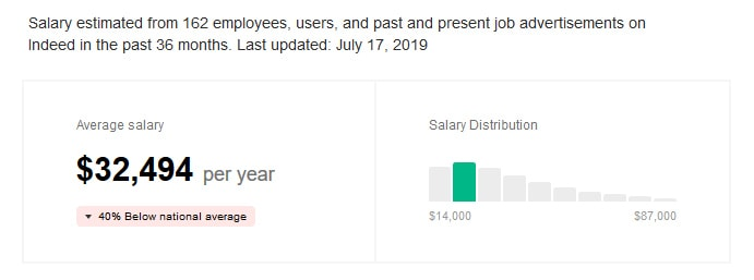 When Does Uber Pay >> How Much Can You Earn Driving For Uber
