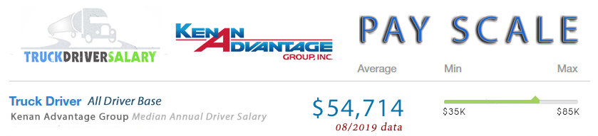 Kenan Advantage Group Driver Pay
