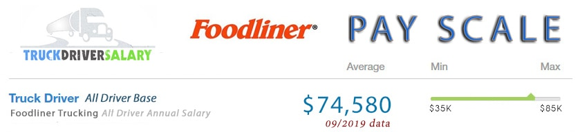 Foodliner Trucking Pay