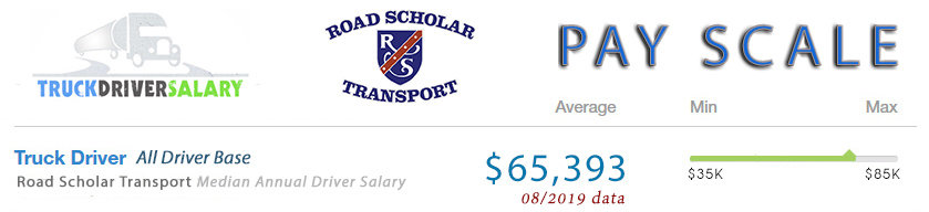 Road Scholar Transport Pay