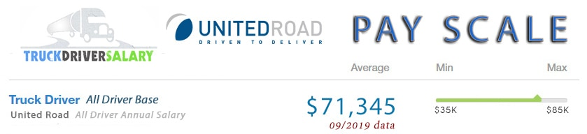 United Road Driver Pay