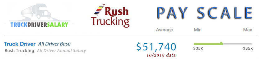 Rush Trucking Driver Pay