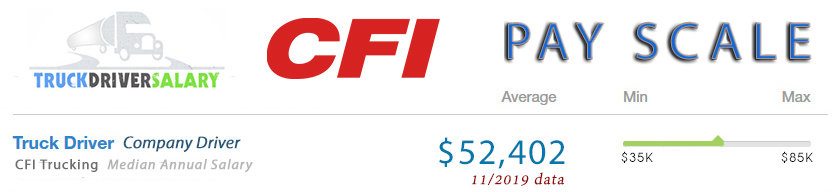CFI Trucking Pay