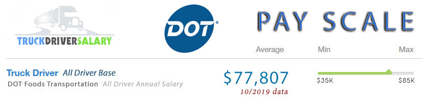 DOT Foods Driver Pay