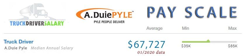 A. Duie Pyle Driver Pay