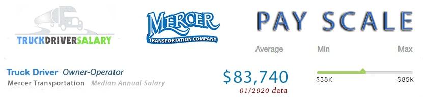 Mercer Transportation Pay