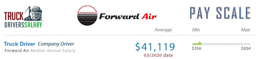 Forward Air Driver Pay