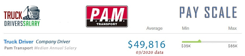 Pam Transport Pay For Truck Drivers