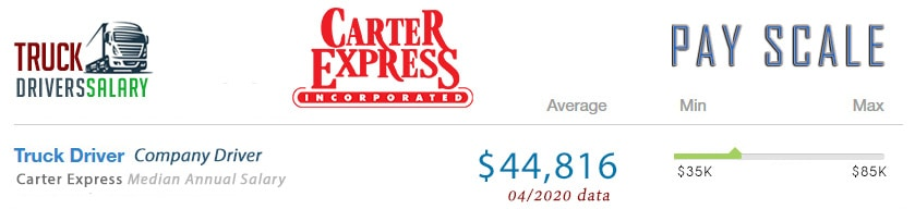 Carter Express Driver Pay