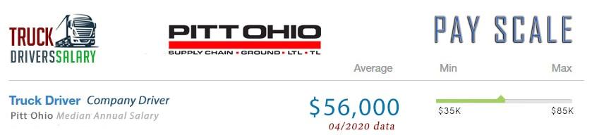 Pitt Ohio Trucking Pay