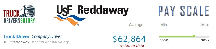 USF Reddaway DRiver Pay
