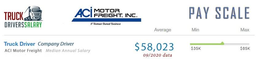 ACI Motor Freight Pay