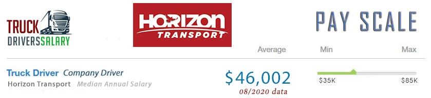 Horizon Transport Pay
