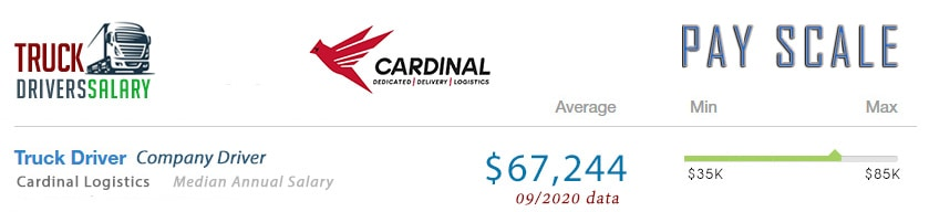 Cardinal Logistics Trucking Pay