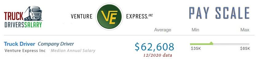 Venture Express Driver Pay