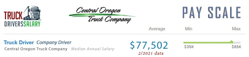 Central Oregon Truck Company Pay