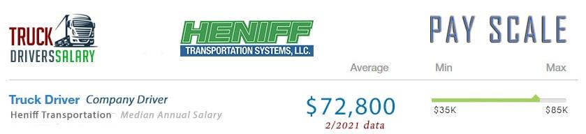 Heniff Transportation Driver Pay