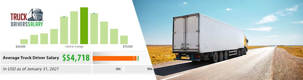 Truck Driver Salary 2021 Update