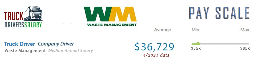 Waste Management CDL Driver Salary