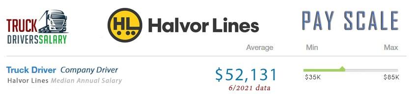 Halvor Lines Driver Pay