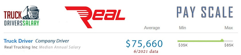 Real Trucking Inc Driver Pay