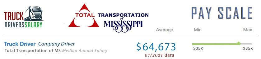 Total Transportation of Mississippi Driver Pay