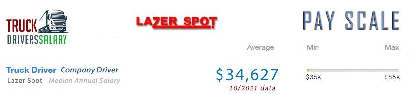 Lazer Spot Pay
